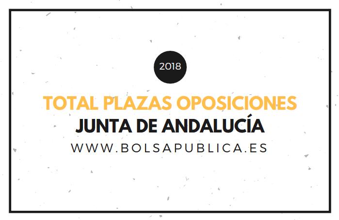 plazas profesores oposiciones junta andalucía educación docente 2018