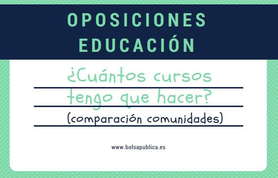 cursos homologados maestros profesores baremo oposiciones bolsa