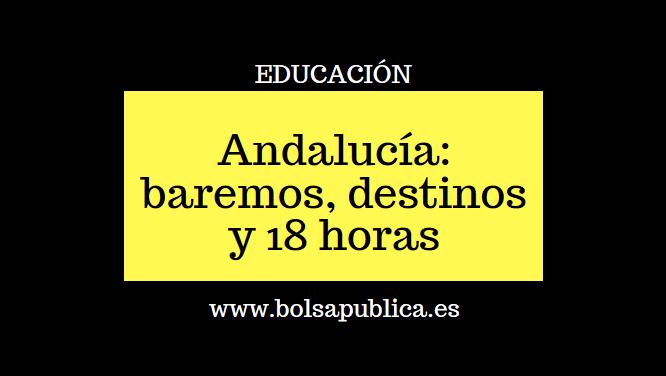 baremo oposiciones educación andalucía
